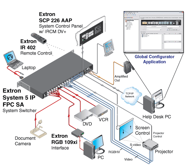 complete and uploaded to the host device you can launch the globalviewer interface from the host device system 5 ip to monitor and control all of the - Complete Network Diagram